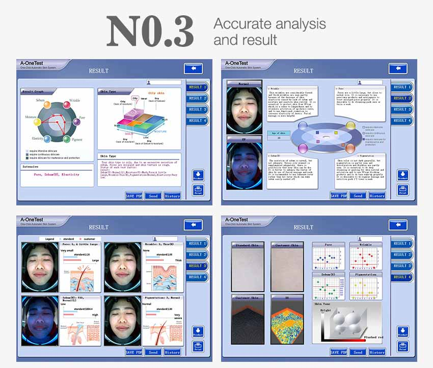 face analysis machine precise result